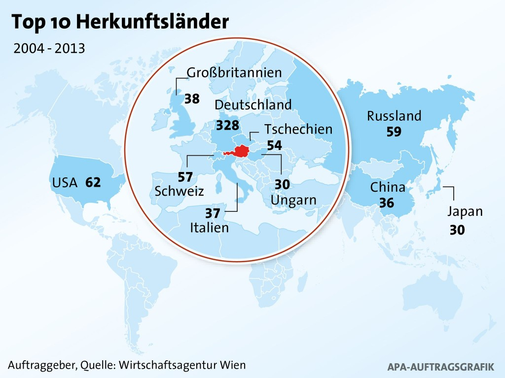 Wirtschaftsagentur Wien: internationale Unternehmen sorgen für Ansiedlungsrekord