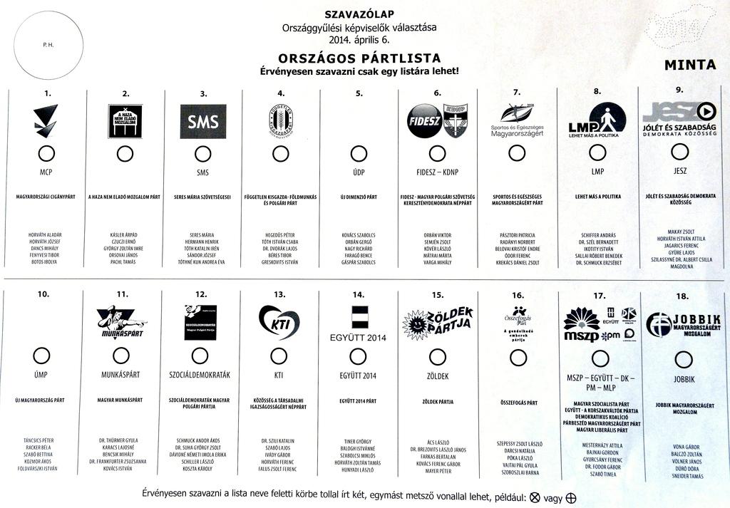 szavazolap2