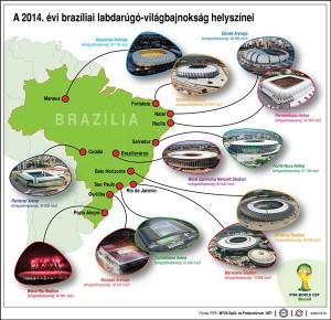 A 2014. évi brazíliai labdarúgó-világbajnokság helyszínei Stadionok befogadóképessége