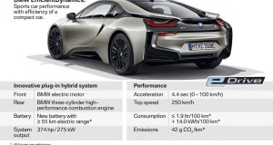 P90285560-the-new-bmw-i8-coupe-product-highlights-11-2017-600px