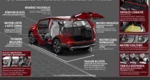Az új Honda CR-V