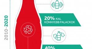 cola_infografika_20180719_final