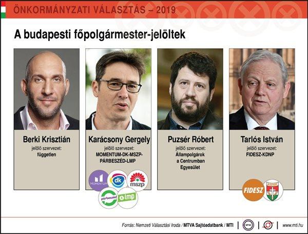A budapesti főpolgármester-jelöltek: Berki Krisztián, Karácsony Gergely, Puzsér Róbert, Tarlós István; jelölő szervezet