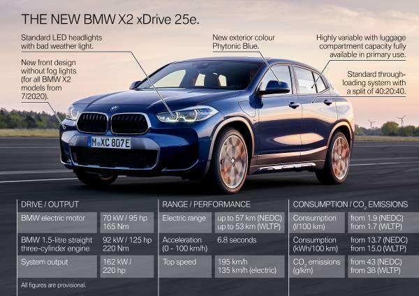 P90389935-the-new-bmw-x2-xdrive25e-highlights-05-2020-600px