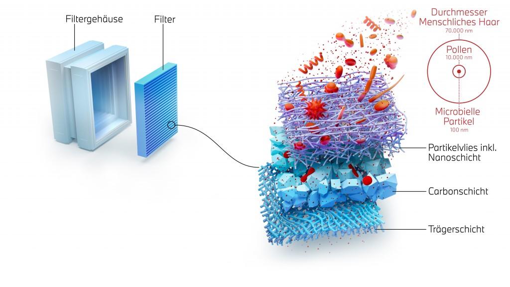 P90393163_highRes_bmw-nano-filter-tech